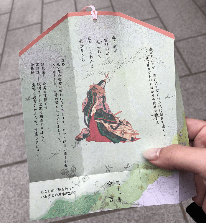 安井金比羅宮のおみくじ-